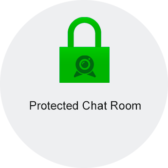 Chat Room privacy